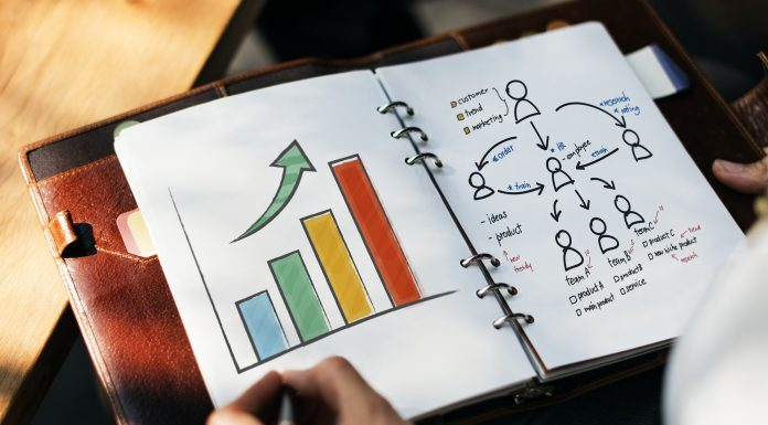 5 steps that are essential to start a business successfully